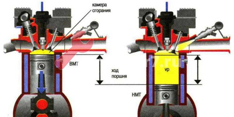 Для чего нужно выставлять зажигание на двигателе
